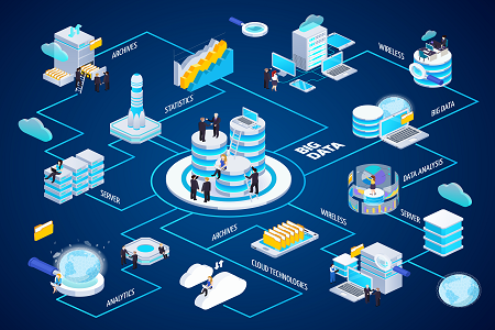Online Data Backup Services Auburn